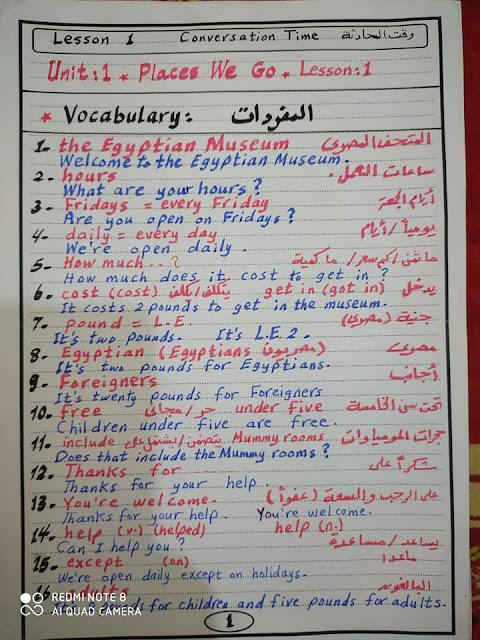 لغة انجليزية الصف السادس الابتدائي..  شرح مستر/ Mahmoud Ayesh 1