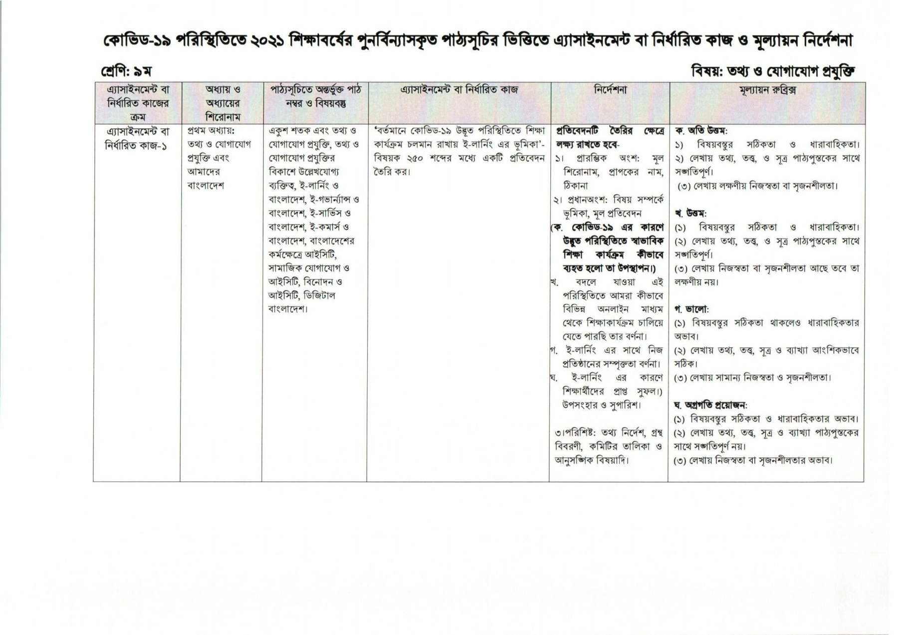 ৯ম-নবম শ্রেণির ৬ষ্ট সপ্তাহের এসাইনমেন্ট সমাধান ও উত্তর ২০২১ |Class 9/nine 6 Week Assignment Answer 2021