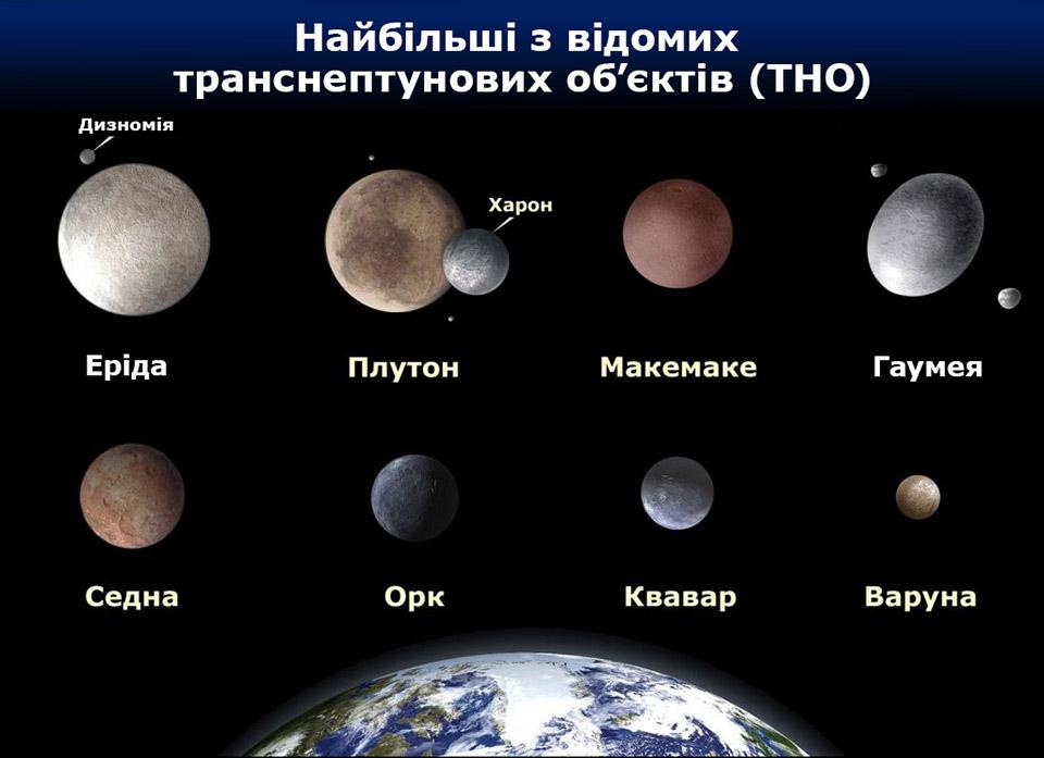 І Еріда, і Плутон, і кілька інших карликових планет мають офіційний статус «транснептунових об'єктів» (ТНО). Однак лише Плутон має порівняно великого супутника – Харона