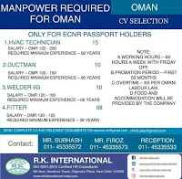 Oman Manpower Required Cv Selection