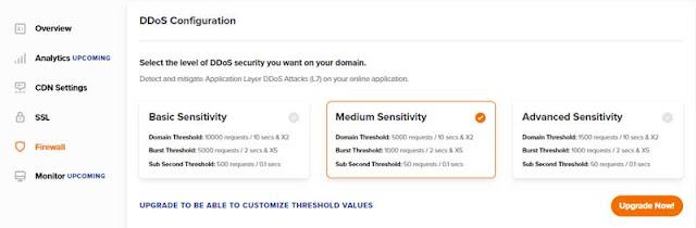 Domain threshold SSL Domain