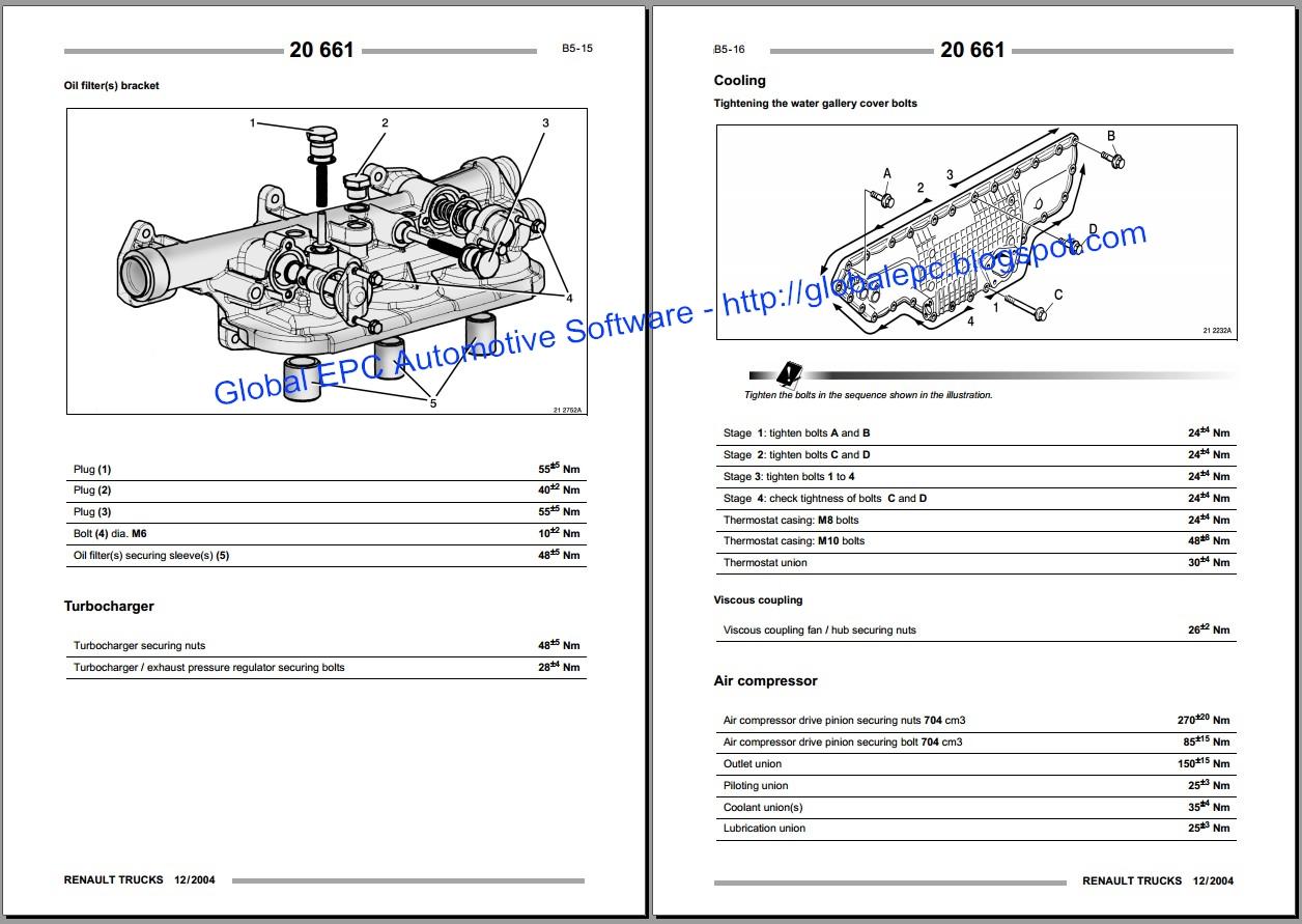 Automotive Wiring Diagrams Manual Nest Thermostat Diagram Heat Pump Global Epc Software Renault Magnum Workshop