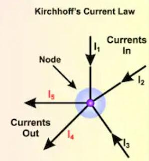 KCL law