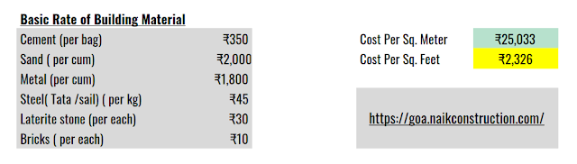 Building Construction in Goa , India Budget Per Square Feet Rates by Naik Construction