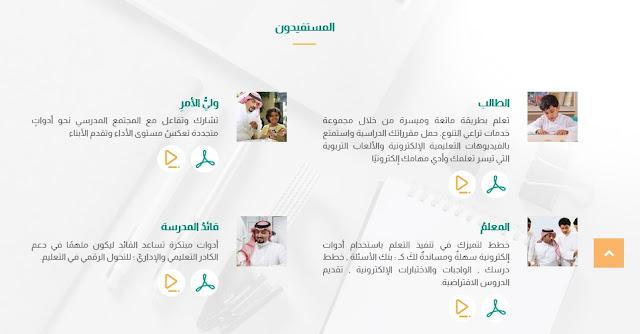 منصة مدرستي السعودية من وزارة التعليم السعودي