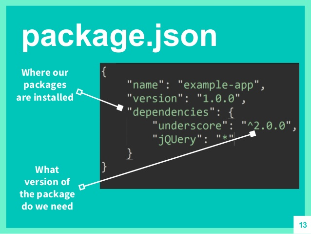 Nodejs - đọc file package.json