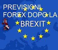 brexit: le previsioni forex su euro, sterlina e dollaro