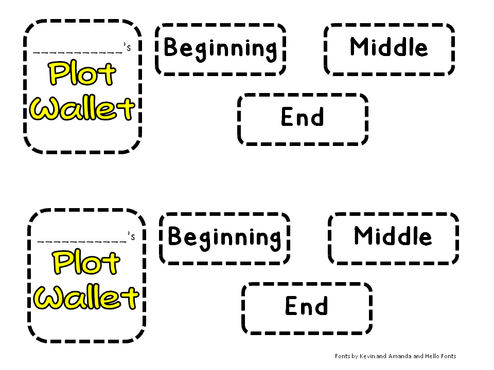 Plot Graphic Organizer 2nd Grade - beginning middle and end graphic ...