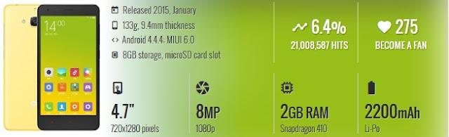 Penyebab HP Xiaomi Lemot dan Hang - Spek Minim