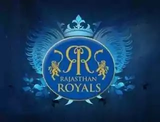 Rajasthan Royals full Squad 2020