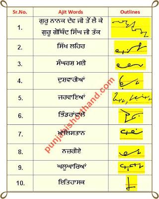 06-june-2020-punjabi-shorthand-outlines
