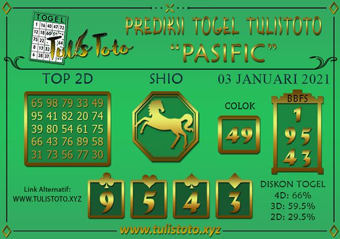 Prediksi Togel PASIFIC TULISTOTO 03 JANUARI 2021
