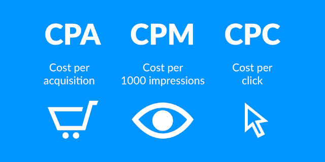 What is CPM, CTR, CPA, CPL and  CPC ?