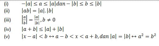 latihan soal PAS matematika wajib