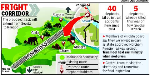 Bengal land prod on rail link to Sikkim