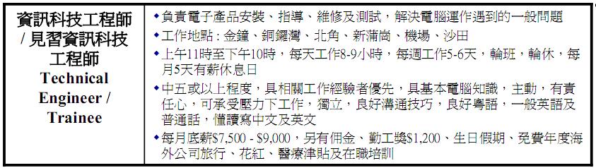 勞工處招聘日 | [組圖+影片] 的最新詳盡資料** (必看!!) - www.go2tutor.com