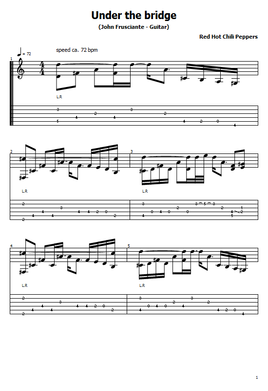 Under The Bridge Tabs Red Hot Chili Peppers (Acoustic Version) Easy Chords,Red Hot Chili Peppers - Under The Bridge (Acoustic Version) Guitar Tabs Chords,under the bridge tab,Under The Bridge Tab by Red Hot Chili Peppers - John Frusciante,red hot chili peppers under the bridge chords,under the bridge lesson,under the bridge tab chords,how to play under the bridge acoustic,under the bridge tab bass,under the bridge tab capo,under the bridge tab songsterr,under the bridge tab acoustic,under the bridge tab pdf,John Frusciante,learn to play Under The Bridge Tabs Red Hot Chili Peppers on guitar,guitar for beginners,guitar Under The Bridge Tabs Red Hot Chili Peppers on  lessons for beginners learn guitar guitar classes guitar lessons near me,acoustic guitar for beginners bass guitar lessons guitar tutorial electric guitar lessons best way to learn guitar guitar lessons for kids acoustic guitar lessons guitar instructor guitar basics guitar course guitar school blues guitar lessons,acoustic guitar lessons Under The Bridge Tabs Red Hot Chili Peppers for beginners guitar teacher piano lessons for kids classical guitar lessons guitar instruction learn guitar chords guitar classes near me best guitar lessons easiest way to learn guitar best guitar Under The Bridge Tabs Red Hot Chili Peppers for beginners,electric guitar for beginners basic guitar lessons learn to play acoustic guitar learn to play electric guitar guitar teaching guitar teacher near me lead guitar lessons music lessons for kids guitar lessons for beginners near ,fingerstyle guitar lessons flamenco guitar lessons learn electric guitar guitar chords for beginners learn blues guitar,guitar exercises fastest way to learn guitar best way to learn to play guitar private guitar lessons learn acoustic guitar how to teach guitar music classes learn guitar for beginner singing lessons for kids spanish guitar lessons easy guitar lessons,bass lessons adult guitar lessons , Under The Bridge Tabs Red Hot Chili Peppers on Guitar