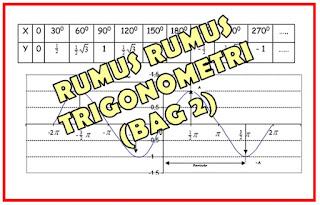 RUMUS-RUMUS TRIGONOMETRI BAG 2 (RINGKASAN MATERI DAN SOAL BAHAS)