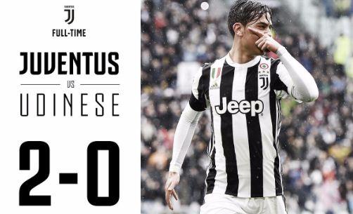Juventus vs Udinese 2-0 Highlights