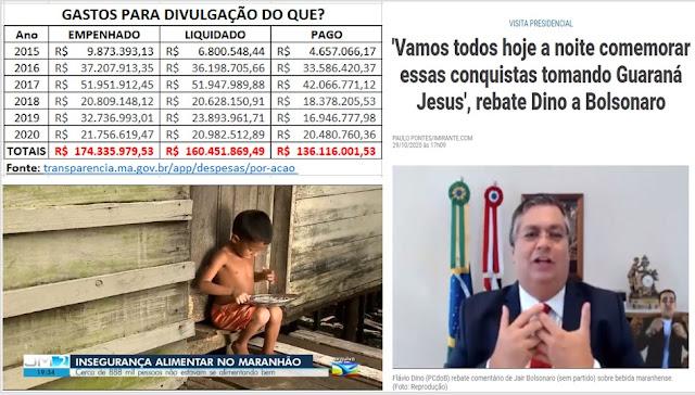 Flávio Dino esconde a fome e a miséria no MA com a cortina da propaganda comunista ao custo de R$ 174.335.979,53