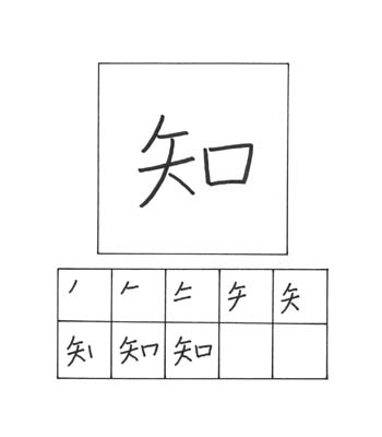 kanji tahu