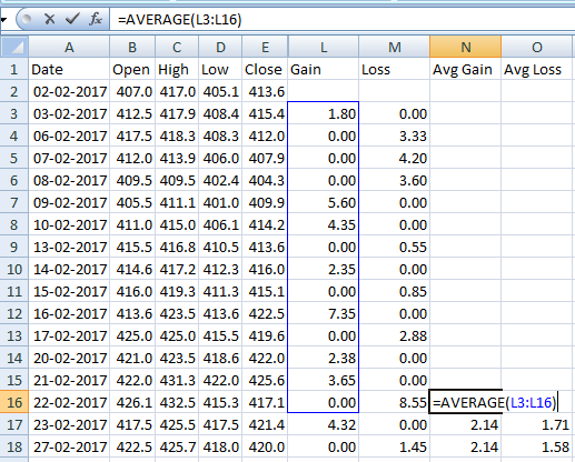 Average Gain or loss