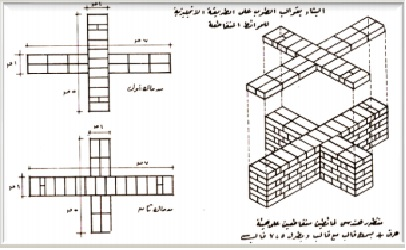 بحث اولى صنايع  قسم معماري  تخصص بناء