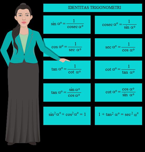 identitas trigonometri