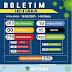 IBITIARA-BA: BOLETIM E NOTA INFORMATIVA SOBRE O CORONAVÍRUS (16/02/2021)