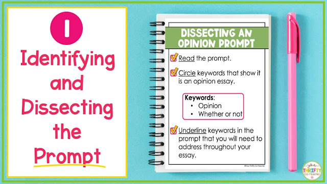 Teaching students how to identify and dissect the prompt in a writing prompt.