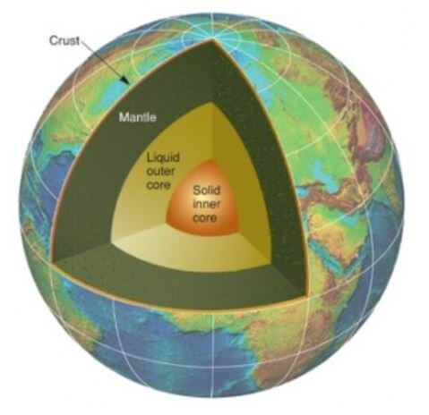New study suggests gigantic masses in Earth's mantle untouched for more than 4 billion years