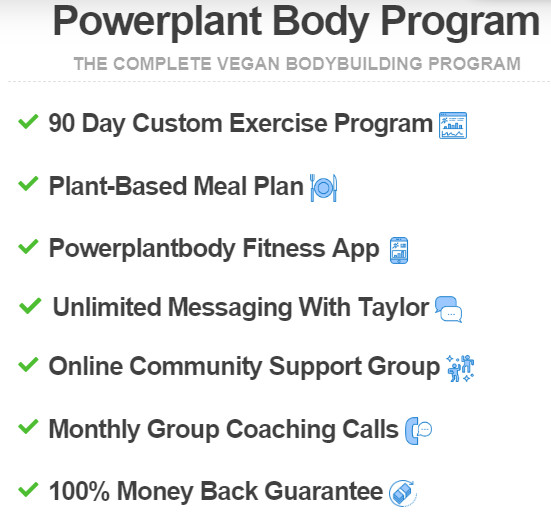 Powerplant Body Program, Powerplant Body Program review, Powerplant Body Program pdf, Powerplant Body Program Meal Plan,
