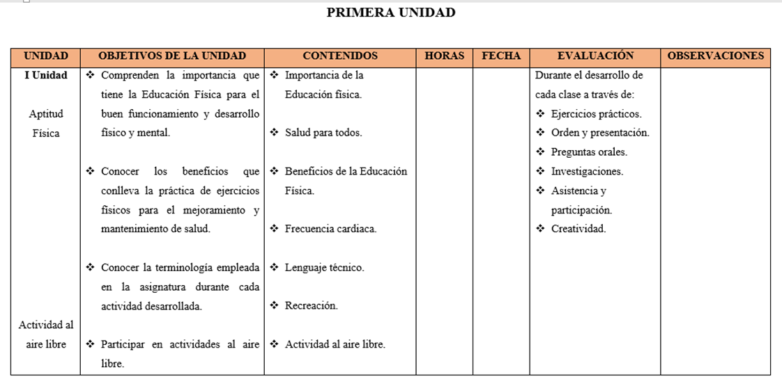HONDU TAREAS, LAS TAREAS DE HONDURAS: PLAN DE JORNALIZACIÓN ...