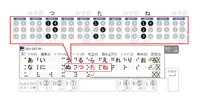 14マス目に、つ、17マス目に、た、20マス目に、ね、と書かれた点訳ソフトのイメージ図
