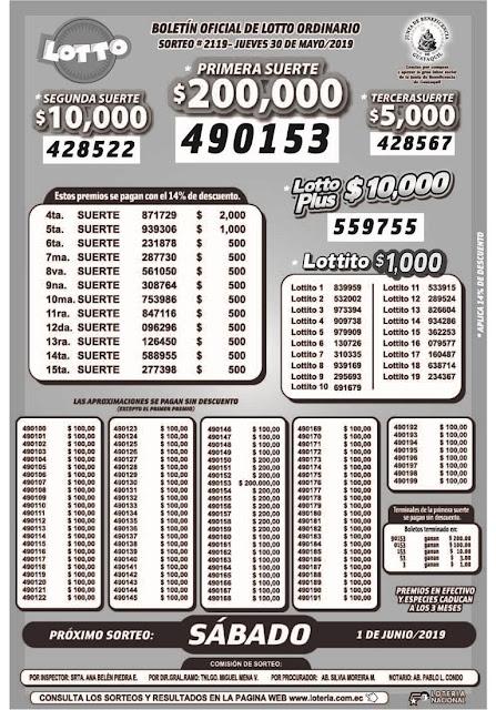 Resultados Lotto Sorteo 2119