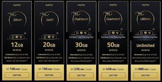 paket-xl-pascabayar-myprio-unlimited-nelpon-internet