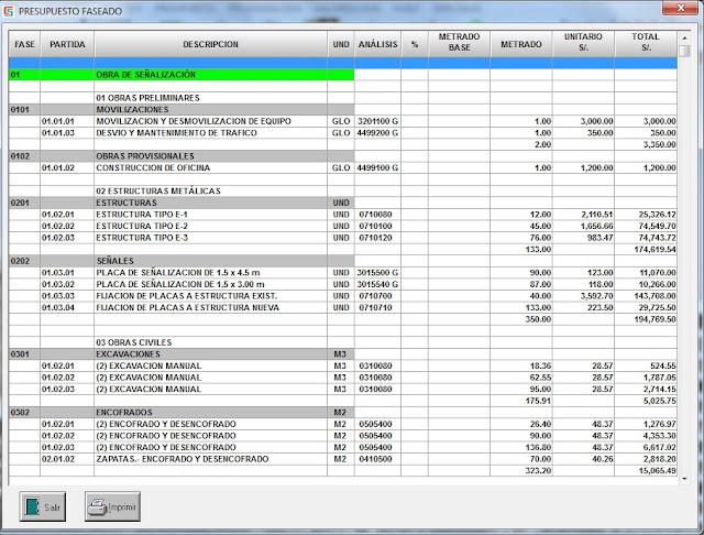 Presupuesto faseado