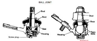Ball Joint