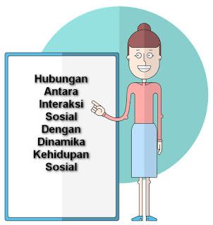 Hubungan Antara Interaksi Sosial Dengan Dinamika Kehidupan Sosial
