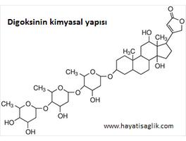 digoksin kimyasal yapısı