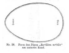 Footprint of elliptical covered crinoline, Der Bazar, March 1865