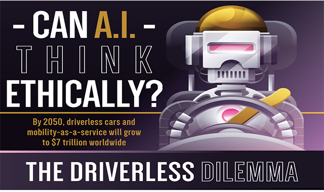 Can A.I. Think Ethically? #infographic