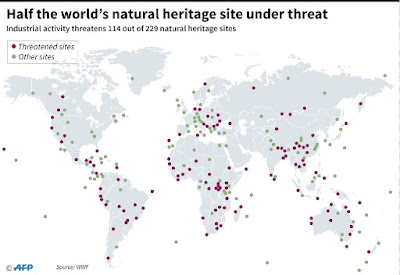 Industry threatens nearly half of cultural and natural heritage sites: WWF