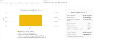 """Торговый бот для бессрочных фьючерсных контрактов биржи Binance - """"MultiStrategy Bot""""(Мульти Бот)"""
