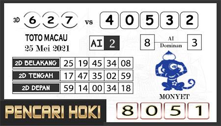 Prediksi Pencari Hoki Group Macau selasa 25 mei 2021