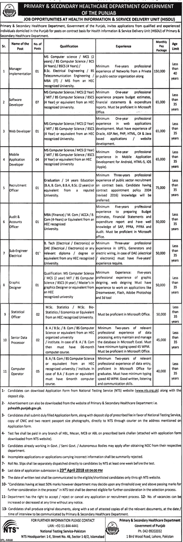Government Jobs in Punjab Health Care Department