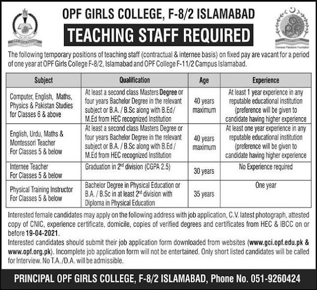 OPF Girls College Teaching Jobs 2021 For Computer Teacher, English Teacher, Maths Teacher, Physics Teacher, Pakistan Studies & more