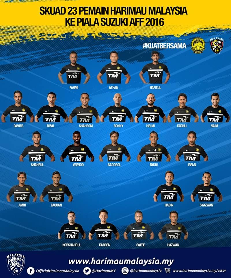 Senarai Pemain Harimau Malaysia Piala AFF Suzuki 2016