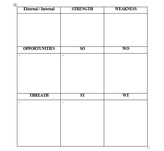 tabel swot