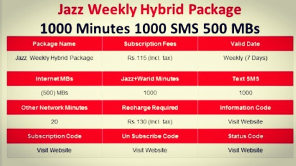 jazz weekly  hybrid packeges-1000mints 500sms 100mbs